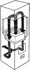 finka-protivotok-proekt